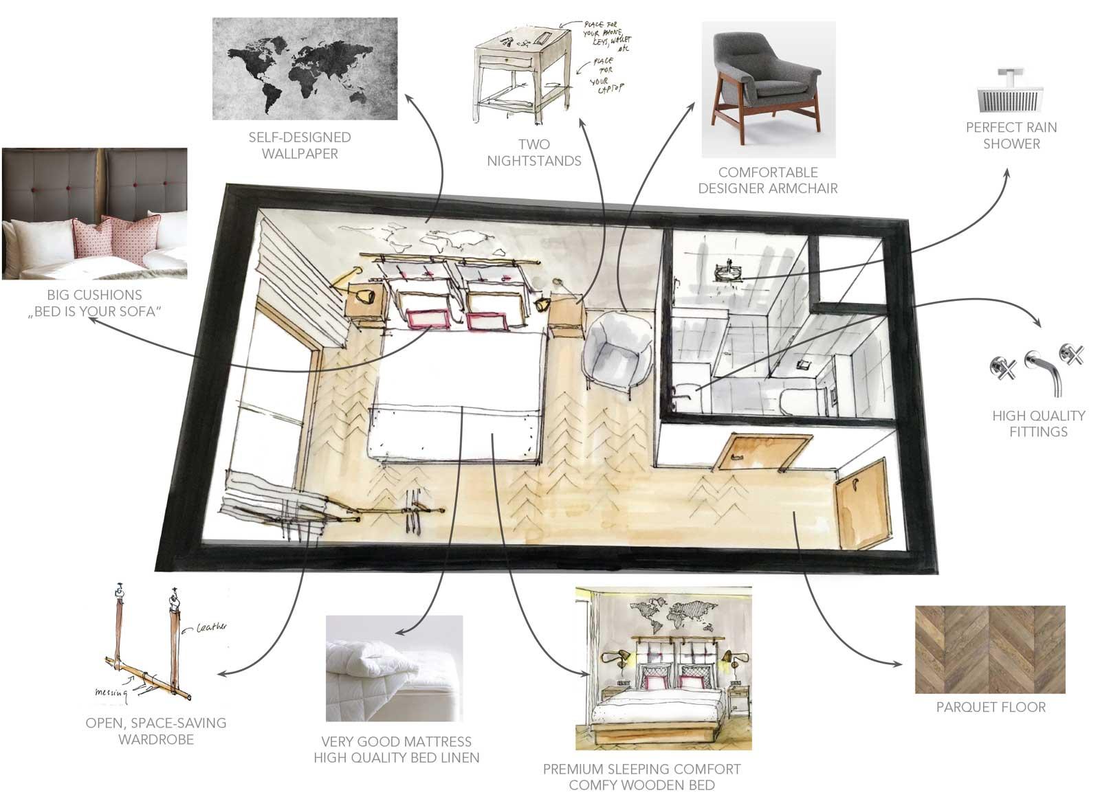 Room Design EN Final
